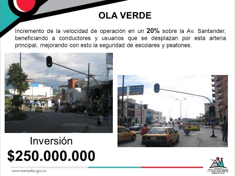 OLA VERDE Incremento de la velocidad de operación en un 20% sobre la Av. Santander, beneficiando a conductores y usuarios que se desplazan por esta ar