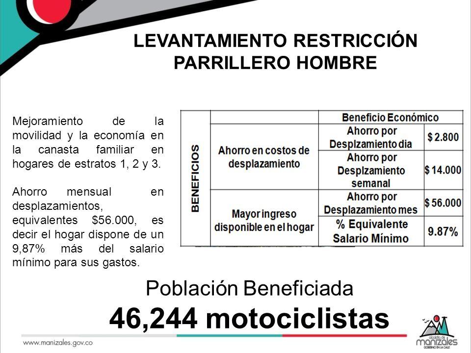 LEVANTAMIENTO RESTRICCIÓN PARRILLERO HOMBRE Mejoramiento de la movilidad y la economía en la canasta familiar en hogares de estratos 1, 2 y 3. Ahorro