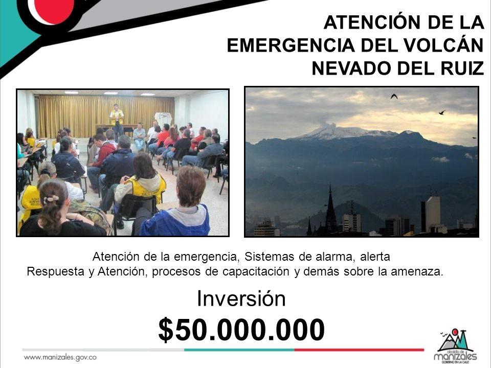 ATENCIÓN DE LA EMERGENCIA DEL VOLCÁN NEVADO DEL RUIZ Atención de la emergencia, Sistemas de alarma, alerta Respuesta y Atención, procesos de capacitac