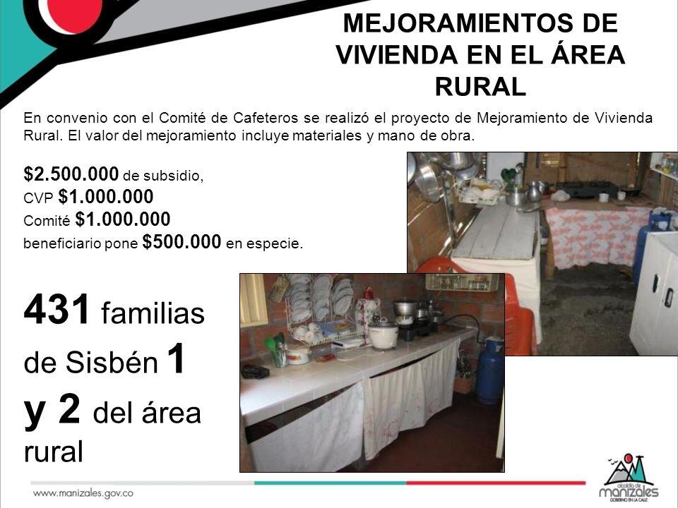 MEJORAMIENTOS DE VIVIENDA EN EL ÁREA RURAL En convenio con el Comité de Cafeteros se realizó el proyecto de Mejoramiento de Vivienda Rural. El valor d