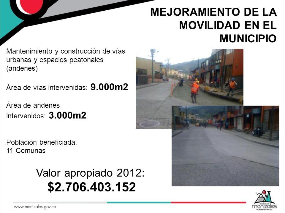 MEJORAMIENTO DE LA MOVILIDAD EN EL MUNICIPIO Mantenimiento y construcción de vías urbanas y espacios peatonales (andenes) Área de vías intervenidas: 9
