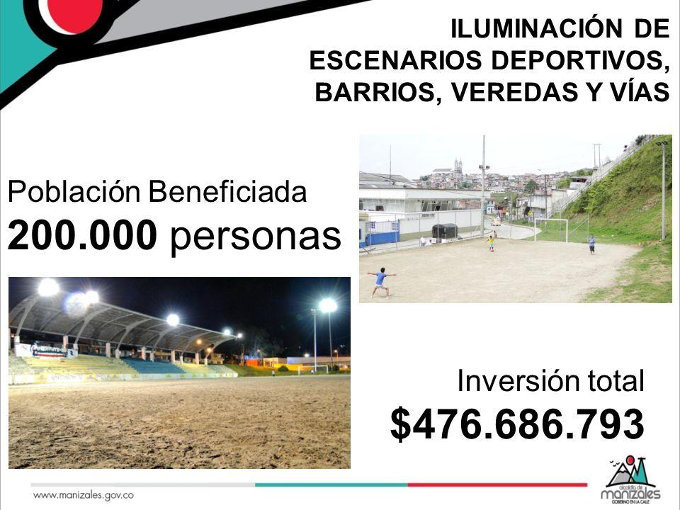 ILUMINACIÓN DE ESCENARIOS DEPORTIVOS, BARRIOS, VEREDAS Y VÍAS Población Beneficiada 200.000 personas Inversión total $476.686.793