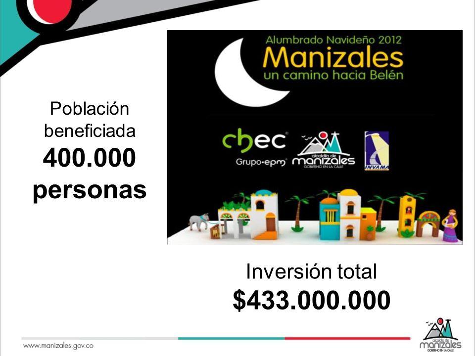 Inversión total $433.000.000 Población beneficiada 400.000 personas