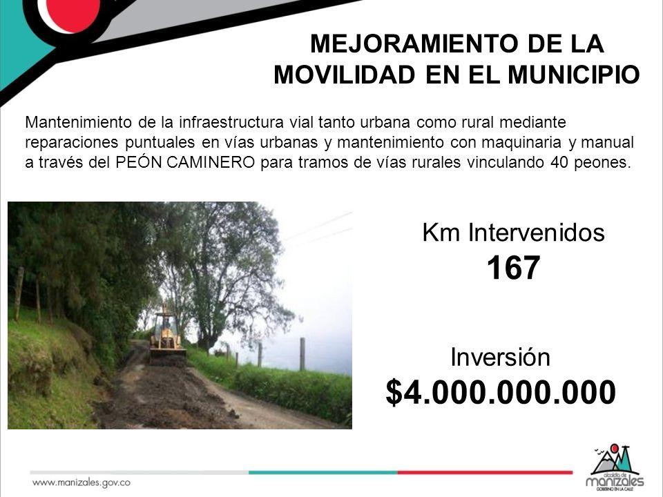 MEJORAMIENTO DE LA MOVILIDAD EN EL MUNICIPIO Mantenimiento de la infraestructura vial tanto urbana como rural mediante reparaciones puntuales en vías