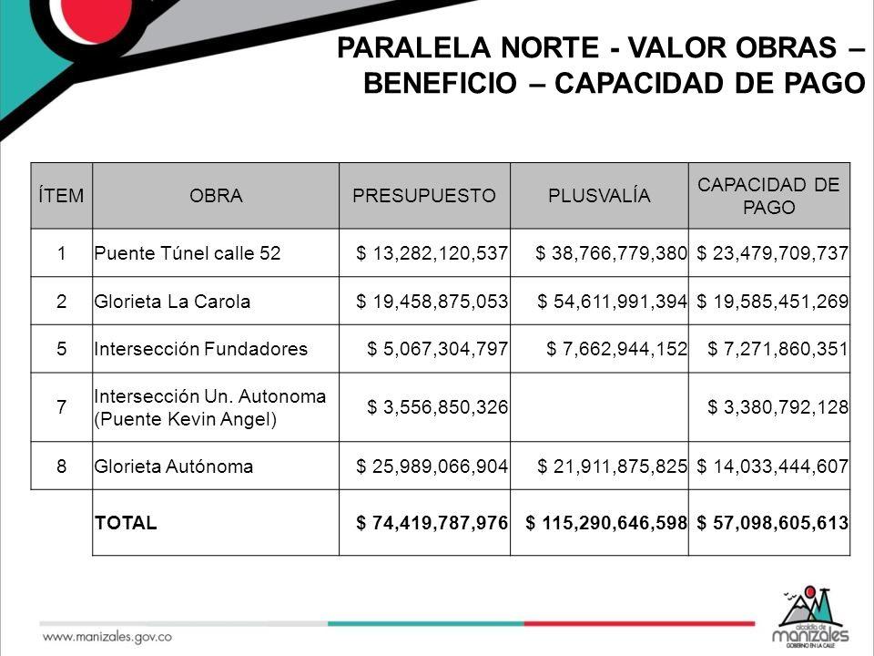 PARALELA NORTE - VALOR OBRAS – BENEFICIO – CAPACIDAD DE PAGO ÍTEMOBRAPRESUPUESTOPLUSVALÍA CAPACIDAD DE PAGO 1Puente Túnel calle 52$ 13,282,120,537$ 38