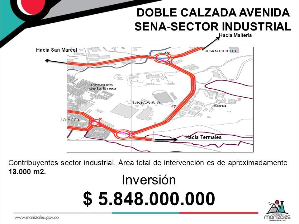 DOBLE CALZADA AVENIDA SENA-SECTOR INDUSTRIAL Contribuyentes sector industrial. Área total de intervención es de aproximadamente 13.000 m2. Hacia Terma