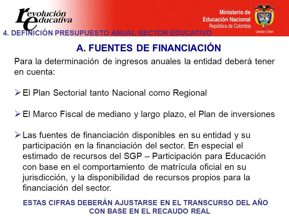 Para la determinación de ingresos anuales la entidad deberá tener en cuenta: El Plan Sectorial tanto Nacional como Regional El Marco Fiscal de mediano y largo plazo, el Plan de inversiones Las fuentes de financiación disponibles en su entidad y su participación en la financiación del sector.