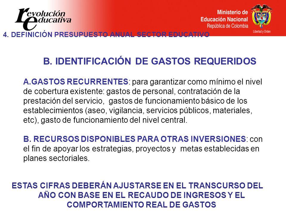 B. IDENTIFICACIÓN DE GASTOS REQUERIDOS A.GASTOS RECURRENTES: para garantizar como mínimo el nivel de cobertura existente: gastos de personal, contrata