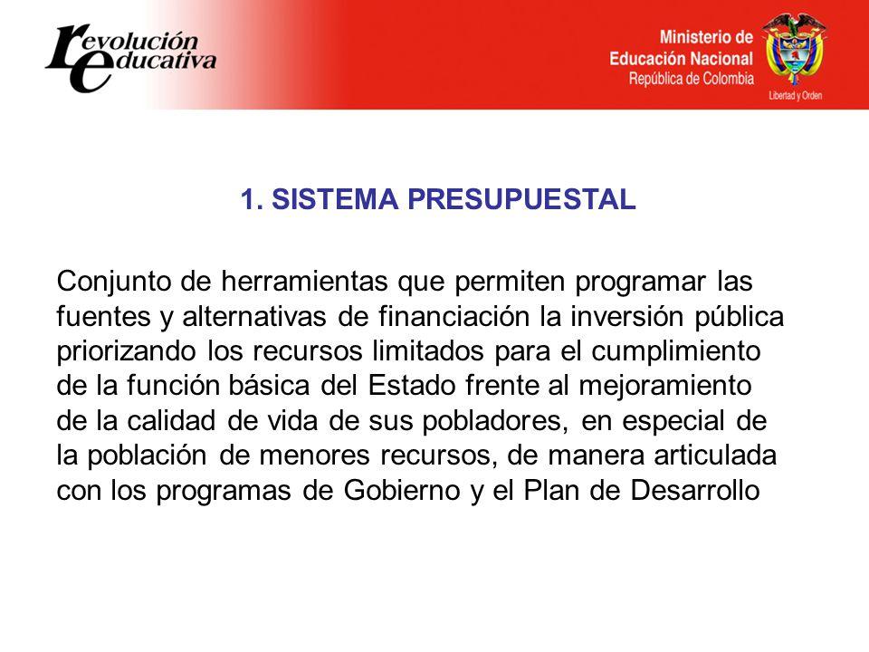 1. SISTEMA PRESUPUESTAL Conjunto de herramientas que permiten programar las fuentes y alternativas de financiación la inversión pública priorizando lo