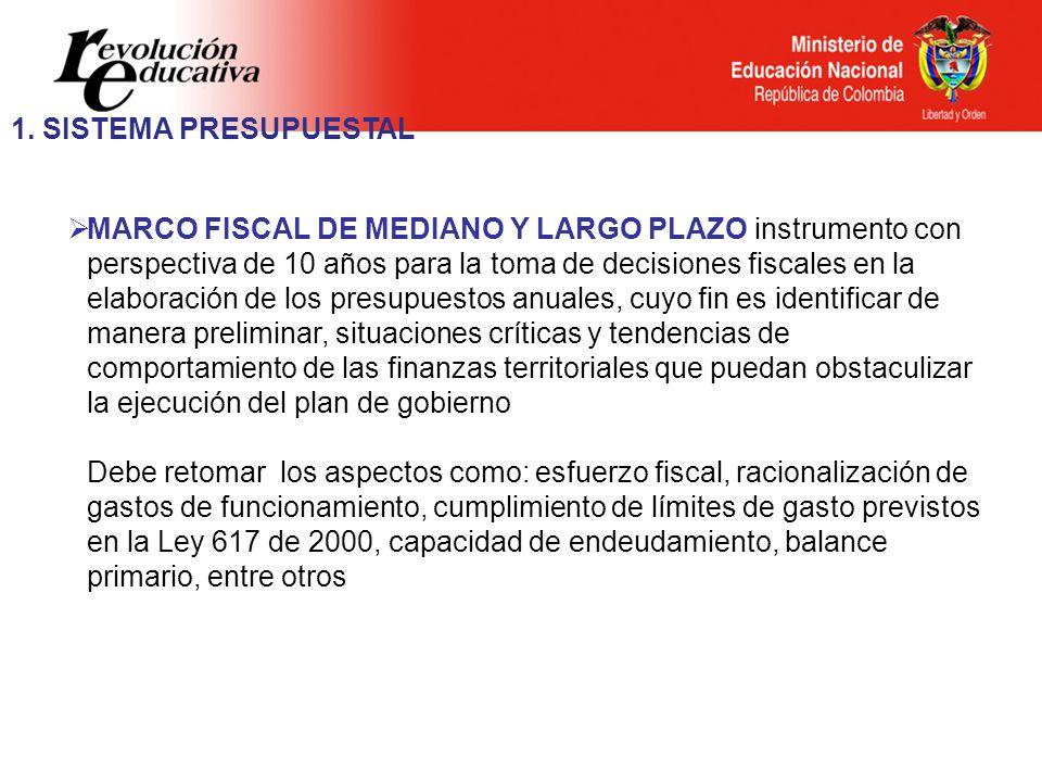 MARCO FISCAL DE MEDIANO Y LARGO PLAZO instrumento con perspectiva de 10 años para la toma de decisiones fiscales en la elaboración de los presupuestos