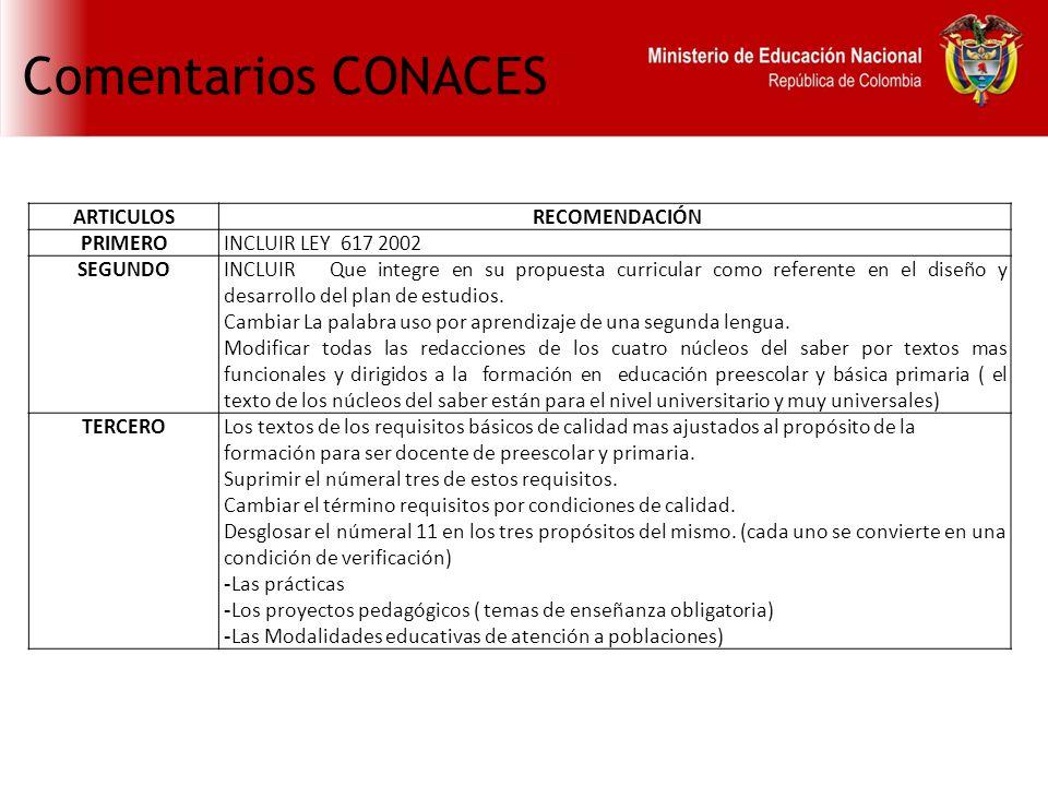 Comentarios CONACES ARTICULOS RECOMENDACIÓN PRIMEROINCLUIR LEY 617 2002 SEGUNDOINCLUIR Que integre en su propuesta curricular como referente en el diseño y desarrollo del plan de estudios.