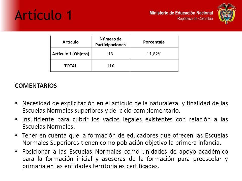 Artículo 1 COMENTARIOS Necesidad de explicitación en el articulo de la naturaleza y finalidad de las Escuelas Normales superiores y del ciclo complementario.