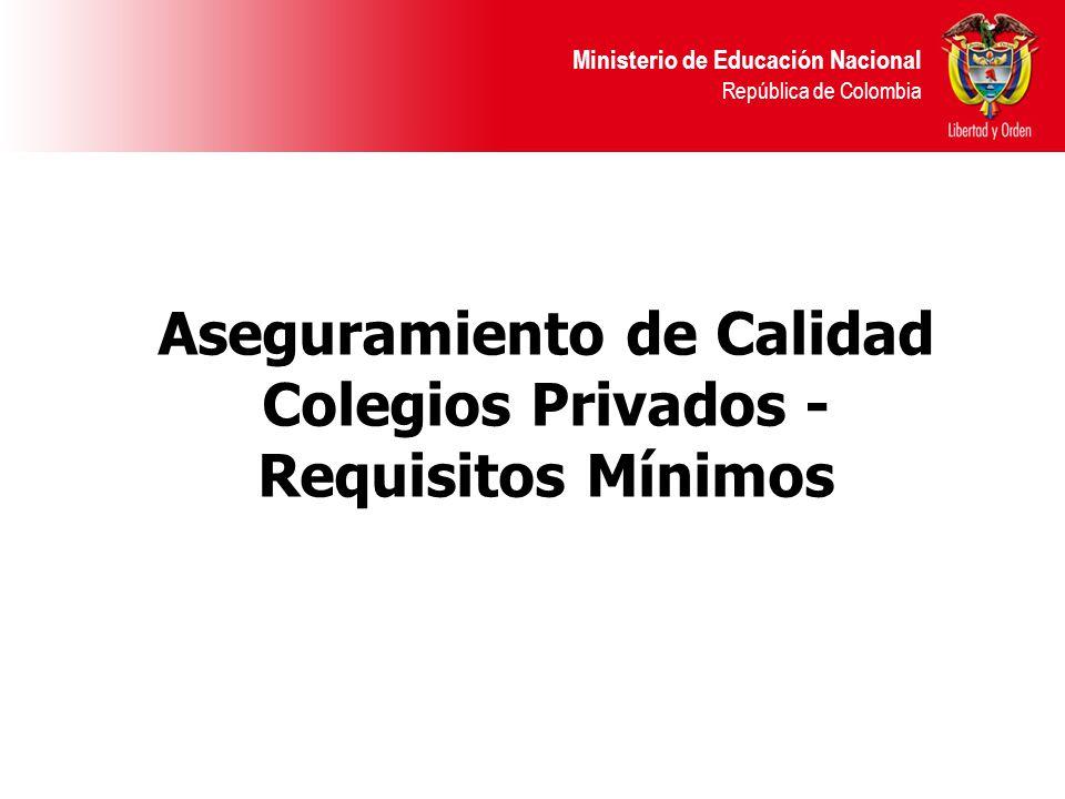 Ministerio de Educación Nacional República de Colombia Aseguramiento de Calidad Colegios Privados - Requisitos Mínimos