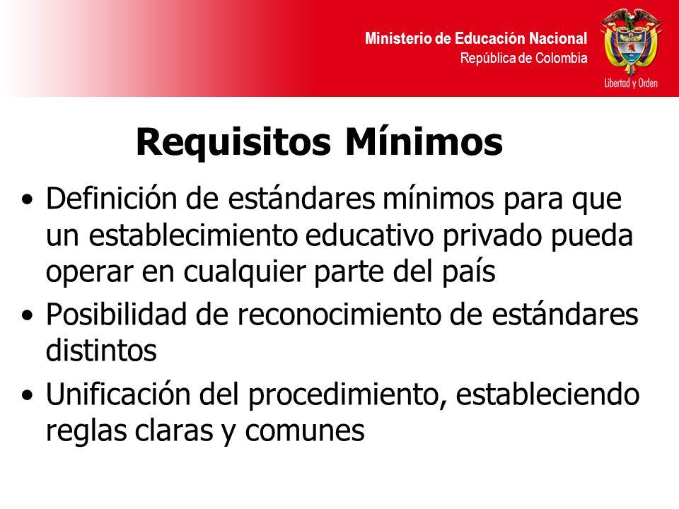 Ministerio de Educación Nacional República de Colombia Definición de estándares mínimos para que un establecimiento educativo privado pueda operar en