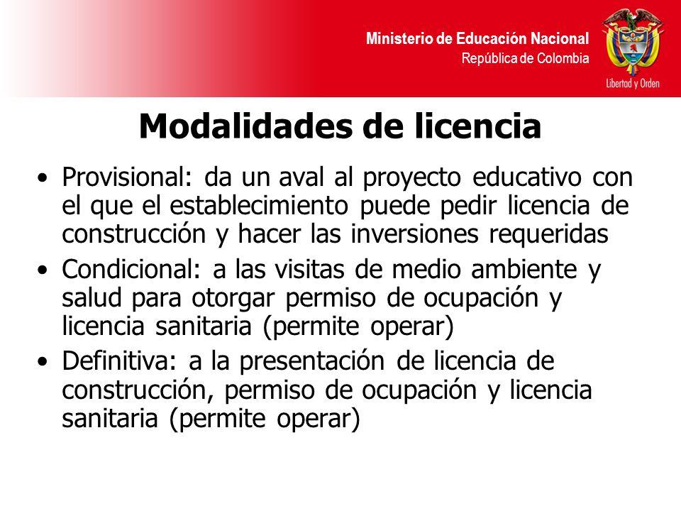 Ministerio de Educación Nacional República de Colombia Modalidades de licencia Provisional: da un aval al proyecto educativo con el que el establecimi