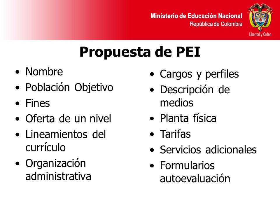 Ministerio de Educación Nacional República de Colombia Propuesta de PEI Nombre Población Objetivo Fines Oferta de un nivel Lineamientos del currículo