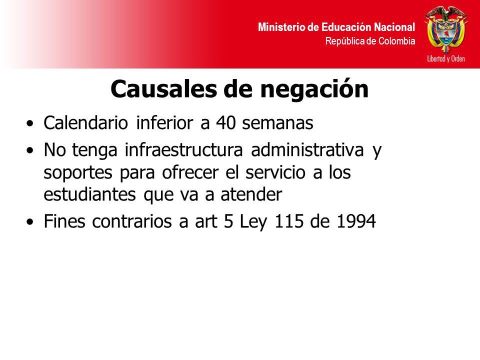 Ministerio de Educación Nacional República de Colombia Causales de negación Calendario inferior a 40 semanas No tenga infraestructura administrativa y