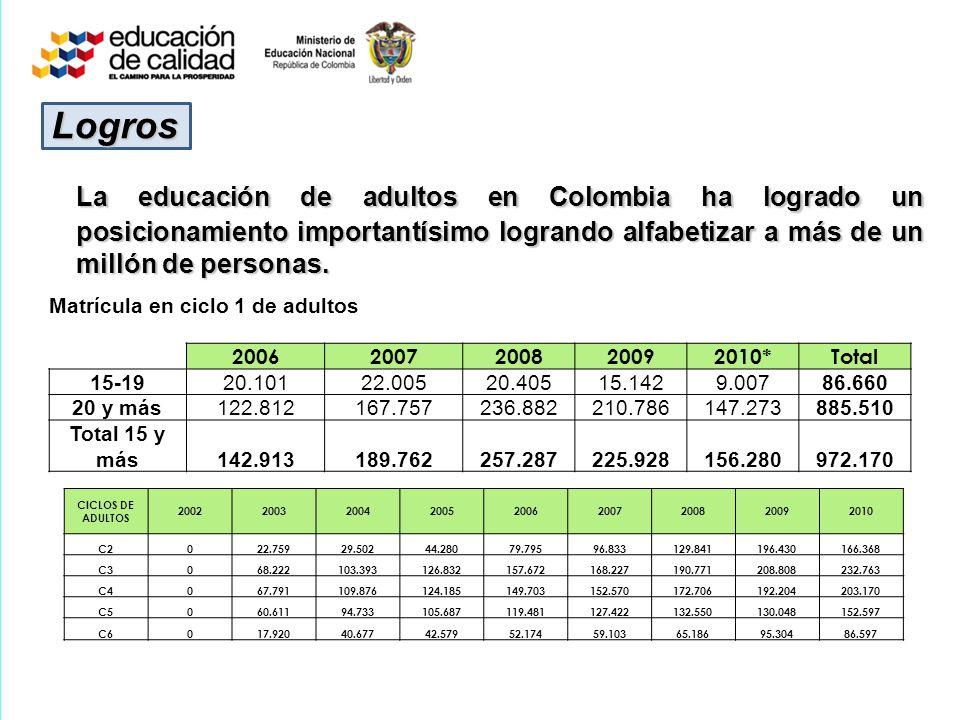 Logros La educación de adultos en Colombia ha logrado un posicionamiento importantísimo logrando alfabetizar a más de un millón de personas. Matrícula