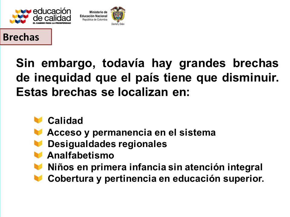 2010 Reducir el Analfabetismo en un punto en la población de más de 15 años Meta a 2014 Avance 2011-2014 CALIDAD Educación Básica y Media