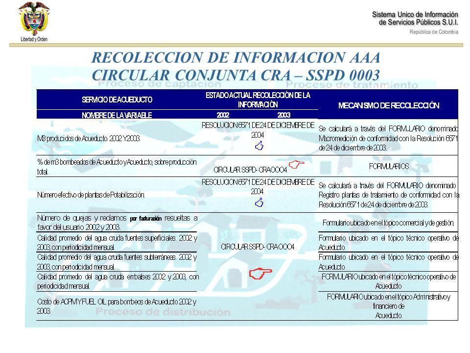 Comisiones RECOLECCION DE INFORMACION AAA CIRCULAR CONJUNTA CRA – SSPD 0003