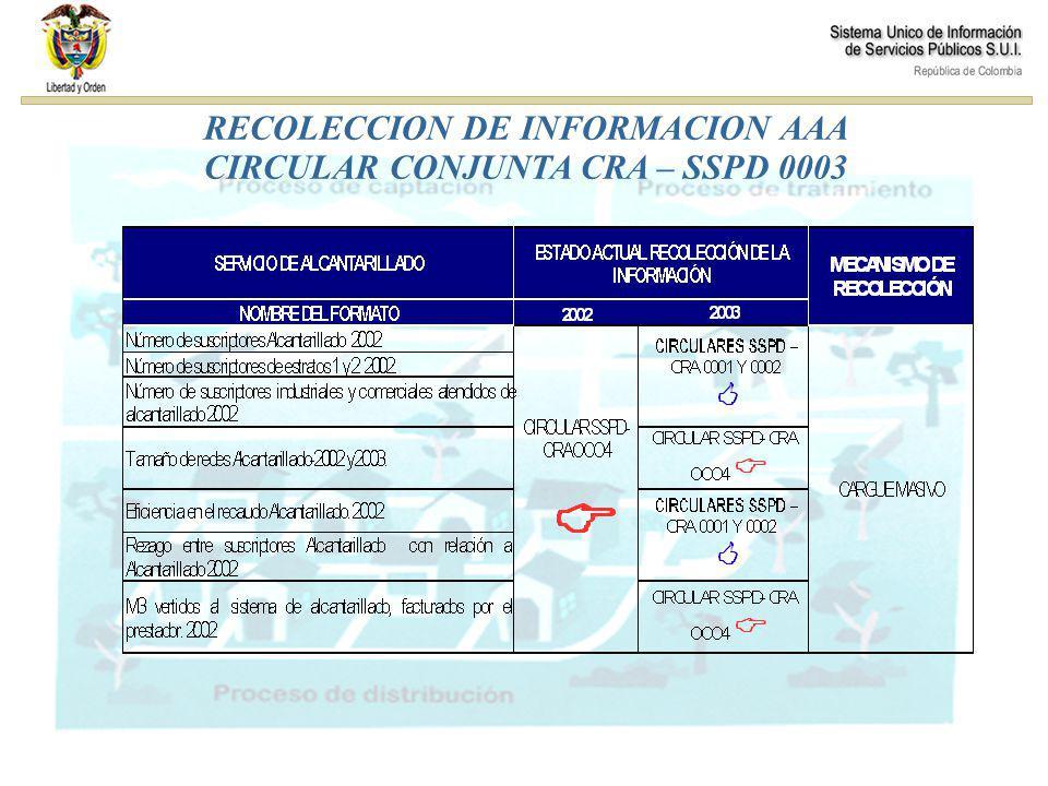 Comisiones MODULO DE RECOLECCION DE INFORMACION CARGUE MASIVO..... PROCEDIMIENTO