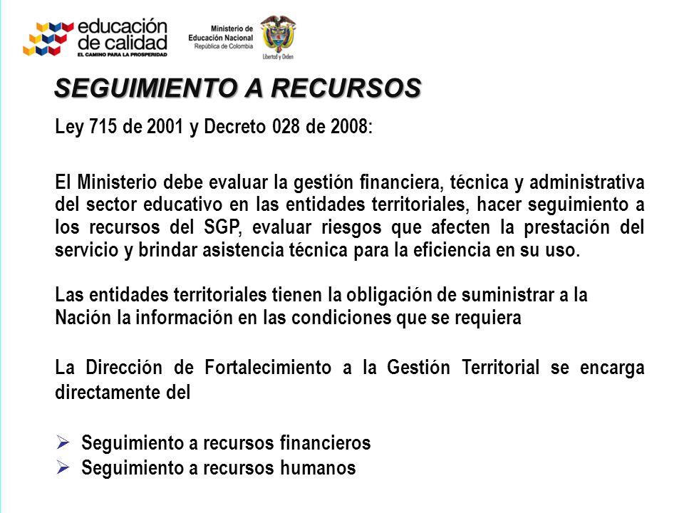 SEGUIMIENTO A RECURSOS Ley 715 de 2001 y Decreto 028 de 2008: El Ministerio debe evaluar la gestión financiera, técnica y administrativa del sector ed