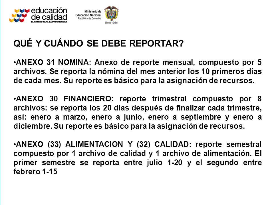 QUÉ Y CUÁNDO SE DEBE REPORTAR? ANEXO 31 NOMINA: Anexo de reporte mensual, compuesto por 5 archivos. Se reporta la nómina del mes anterior los 10 prime