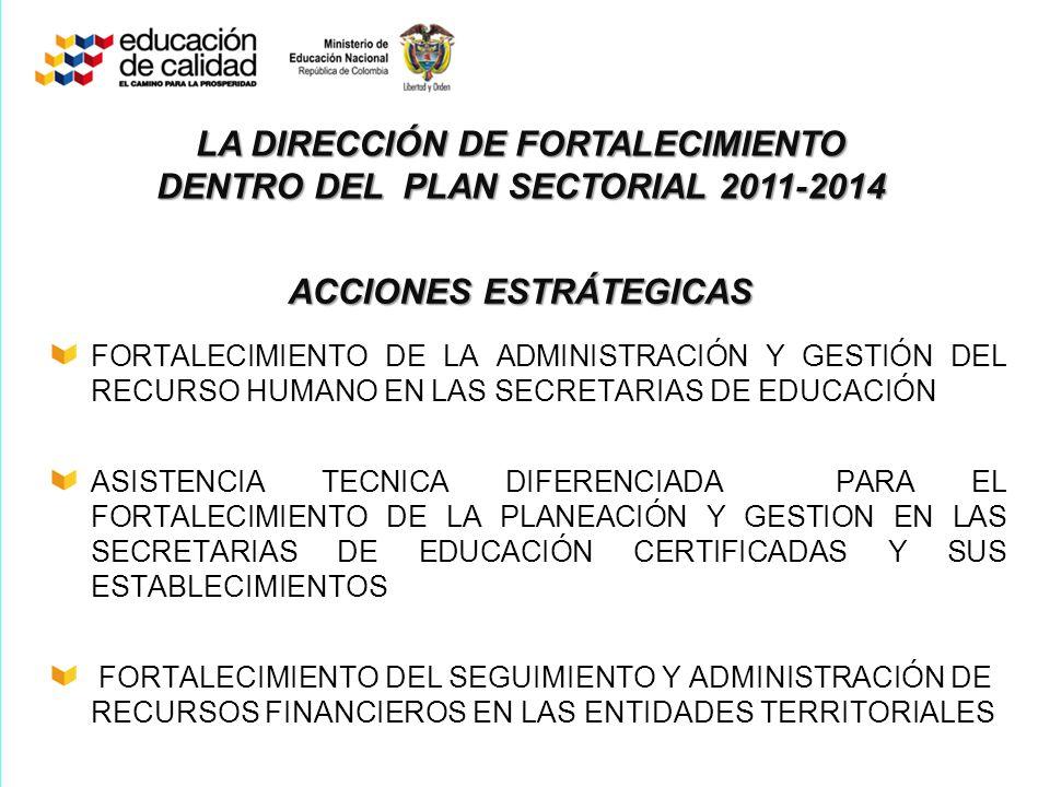 ACCIONES ESTRÁTEGICAS FORTALECIMIENTO DE LA ADMINISTRACIÓN Y GESTIÓN DEL RECURSO HUMANO EN LAS SECRETARIAS DE EDUCACIÓN ASISTENCIA TECNICA DIFERENCIAD
