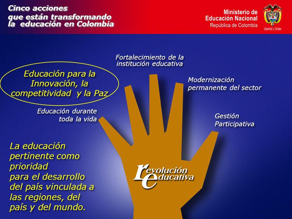 Educación para la Innovación, la competitividad y la Paz Educación para la Innovación, la competitividad y la Paz Educación durante toda la vida Educación durante toda la vida Fortalecimiento de la institución educativa Modernización permanente del sector Modernización permanente del sector Gestión Participativa Gestión Participativa Cinco acciones que están transformando la educación en Colombia Cinco acciones que están transformando la educación en Colombia La educación pertinente como prioridad para el desarrollo del país vinculada a las regiones, del país y del mundo.