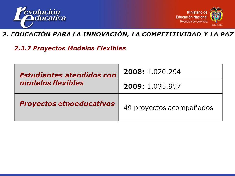 2.3.7 Proyectos Modelos Flexibles Estudiantes atendidos con modelos flexibles 2008: 1.020.294 2009: 1.035.957 Proyectos etnoeducativos 49 proyectos acompañados