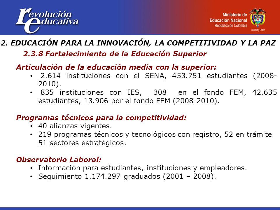 2.3.8 Fortalecimiento de la Educación Superior Articulación de la educación media con la superior: 2.614 instituciones con el SENA, 453.751 estudiantes (2008- 2010).