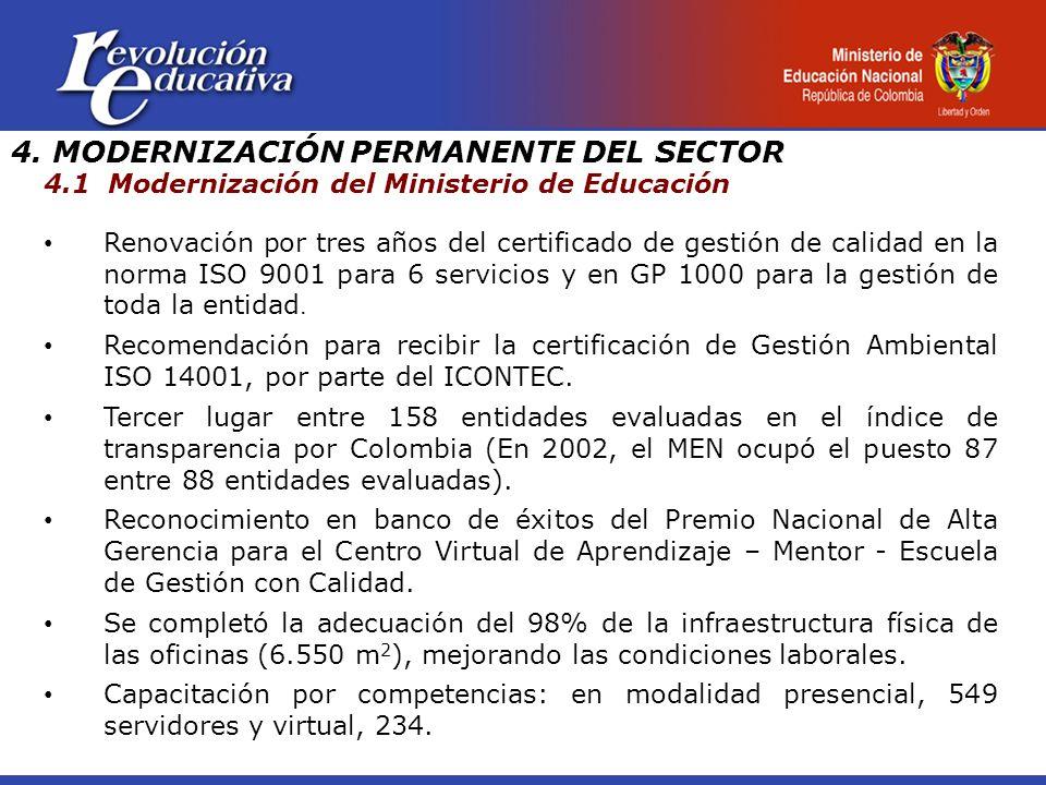 4. MODERNIZACIÓN PERMANENTE DEL SECTOR 4.1 Modernización del Ministerio de Educación Renovación por tres años del certificado de gestión de calidad en