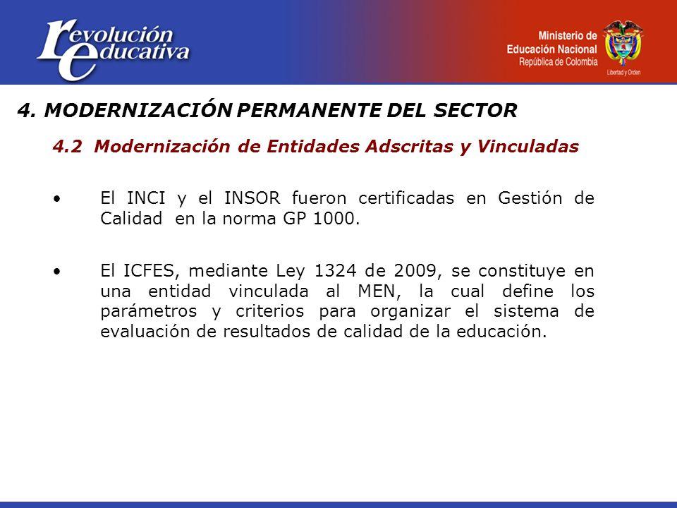 4.2 Modernización de Entidades Adscritas y Vinculadas El INCI y el INSOR fueron certificadas en Gestión de Calidad en la norma GP 1000.