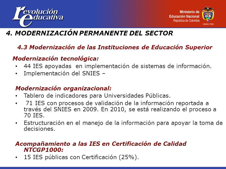 4.3 Modernización de las Instituciones de Educación Superior Modernización tecnológica: 44 IES apoyadas en implementación de sistemas de información.