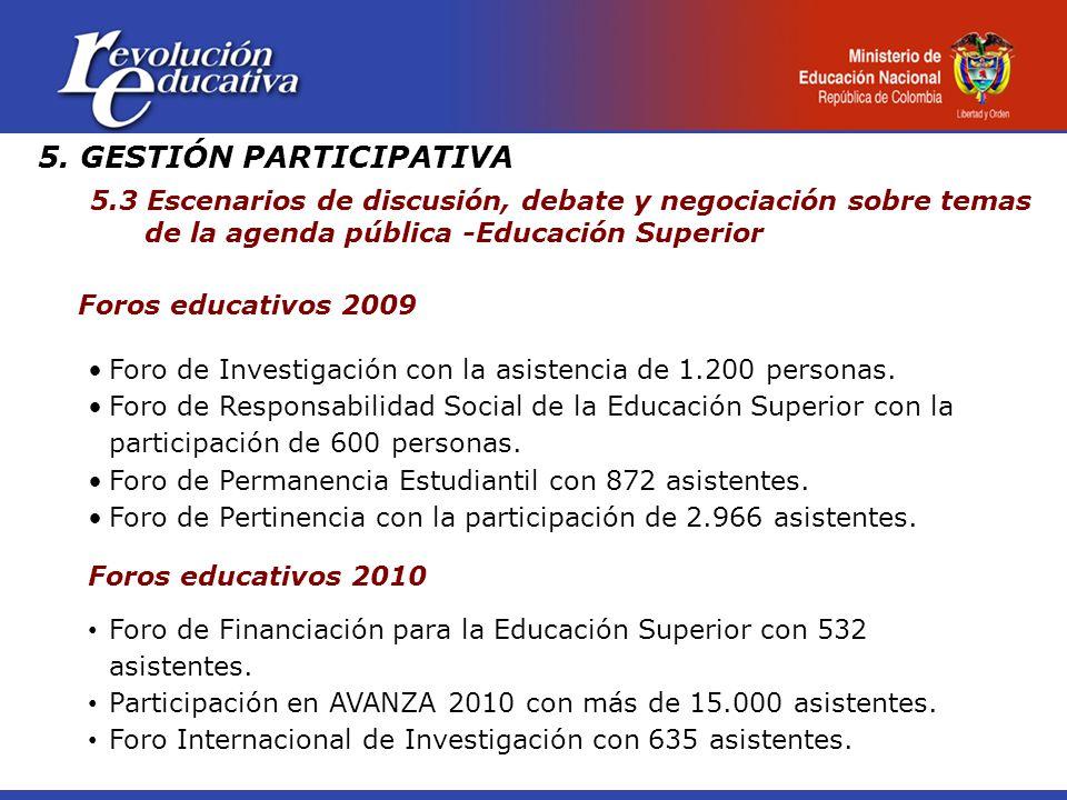 5. GESTIÓN PARTICIPATIVA 5.3 Escenarios de discusión, debate y negociación sobre temas de la agenda pública -Educación Superior Foros educativos 2009