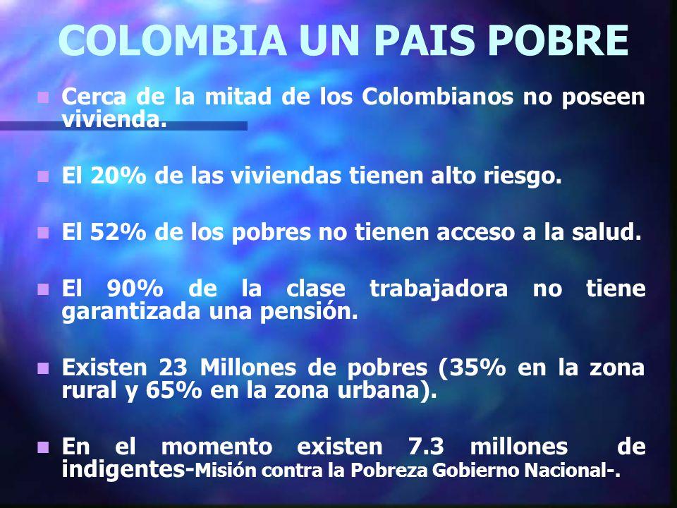 COLOMBIA UN PAIS POBRE Cerca de la mitad de los Colombianos no poseen vivienda.