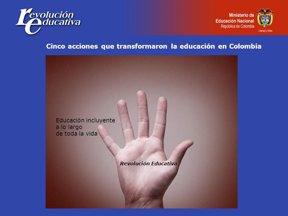 Educación incluyente a lo largo de toda la vida Cinco acciones que transformaron la educación en Colombia Revolución Educativa