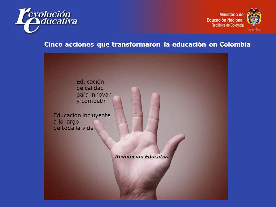 Educación incluyente a lo largo de toda la vida Educación de calidad para innovar y competir Cinco acciones que transformaron la educación en Colombia Fortalecimiento de la institución educativa Revolución Educativa