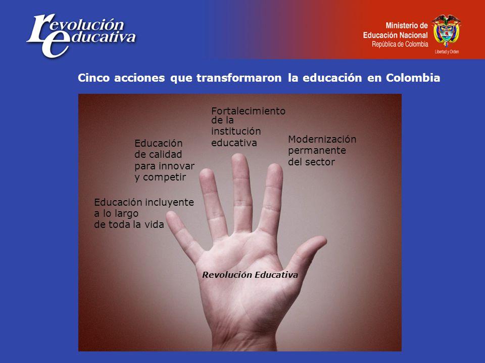 Educación incluyente a lo largo de toda la vida Educación de calidad para innovar y competir Fortalecimiento de la institución educativa Modernización permanente del sector Gestión participativa Cinco acciones que transformaron la educación en Colombia Revolución Educativa