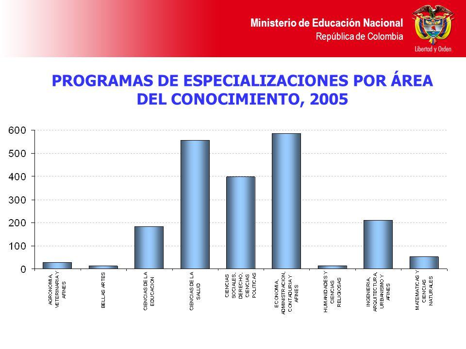 PROGRAMAS DE ESPECIALIZACIONES POR ÁREA DEL CONOCIMIENTO, 2005 Ministerio de Educación Nacional República de Colombia