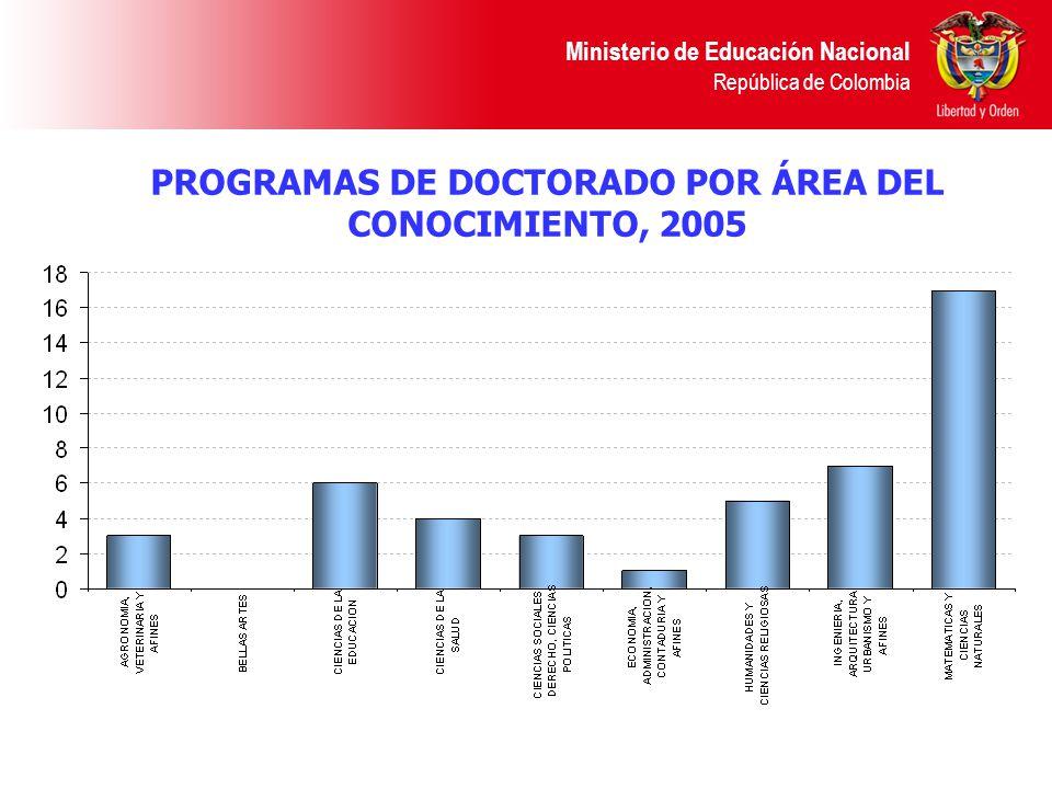 PROGRAMAS DE DOCTORADO POR ÁREA DEL CONOCIMIENTO, 2005 Ministerio de Educación Nacional República de Colombia