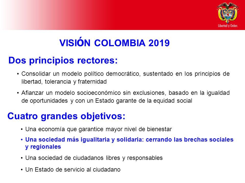 VISI Ó N COLOMBIA 2019 Dos principios rectores: Consolidar un modelo político democrático, sustentado en los principios de libertad, tolerancia y frat
