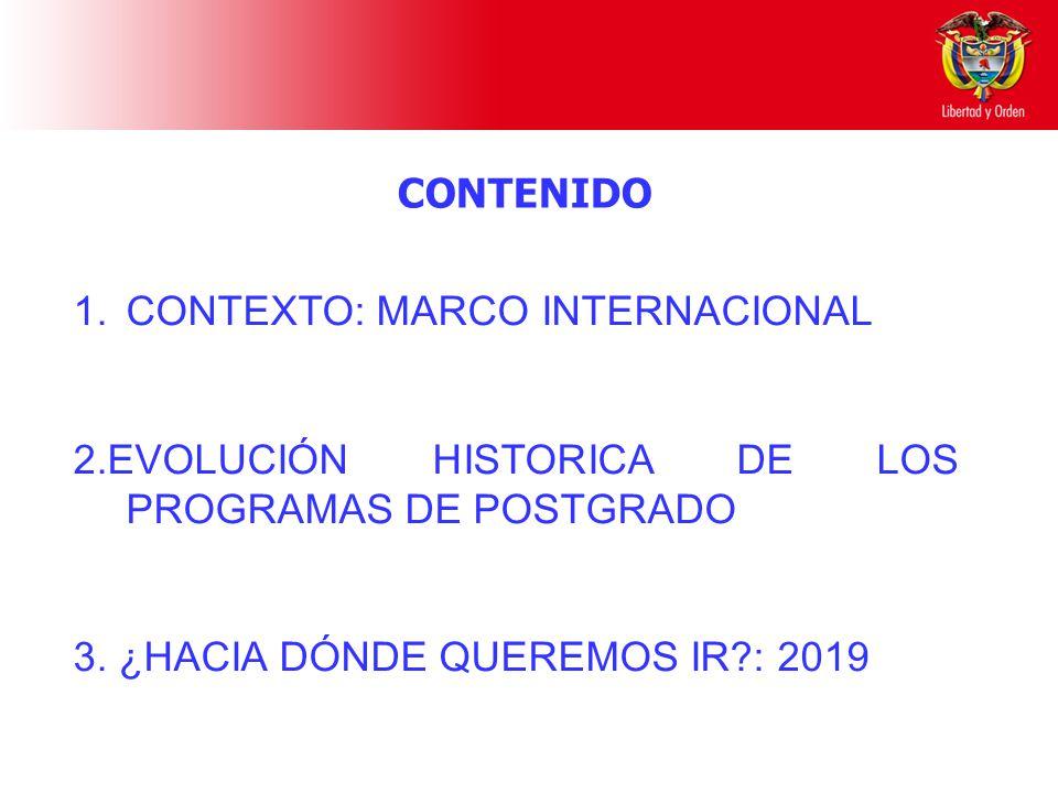 CONTENIDO 1.CONTEXTO: MARCO INTERNACIONAL 2.EVOLUCIÓN HISTORICA DE LOS PROGRAMAS DE POSTGRADO 3. ¿HACIA DÓNDE QUEREMOS IR?: 2019