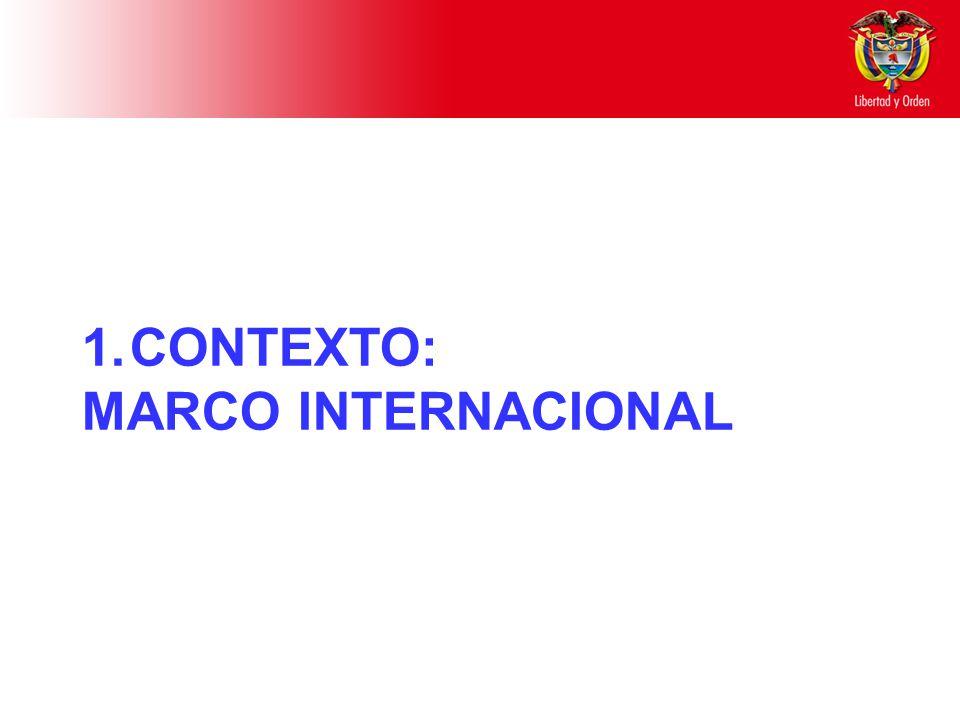1.CONTEXTO: MARCO INTERNACIONAL