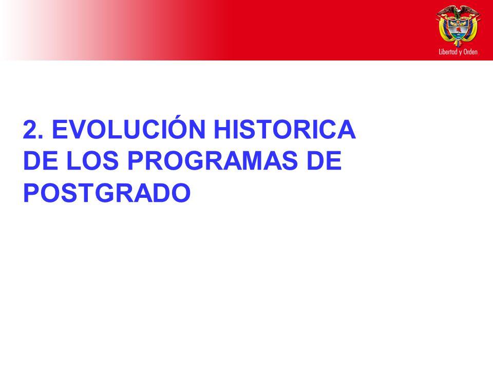 2. EVOLUCIÓN HISTORICA DE LOS PROGRAMAS DE POSTGRADO