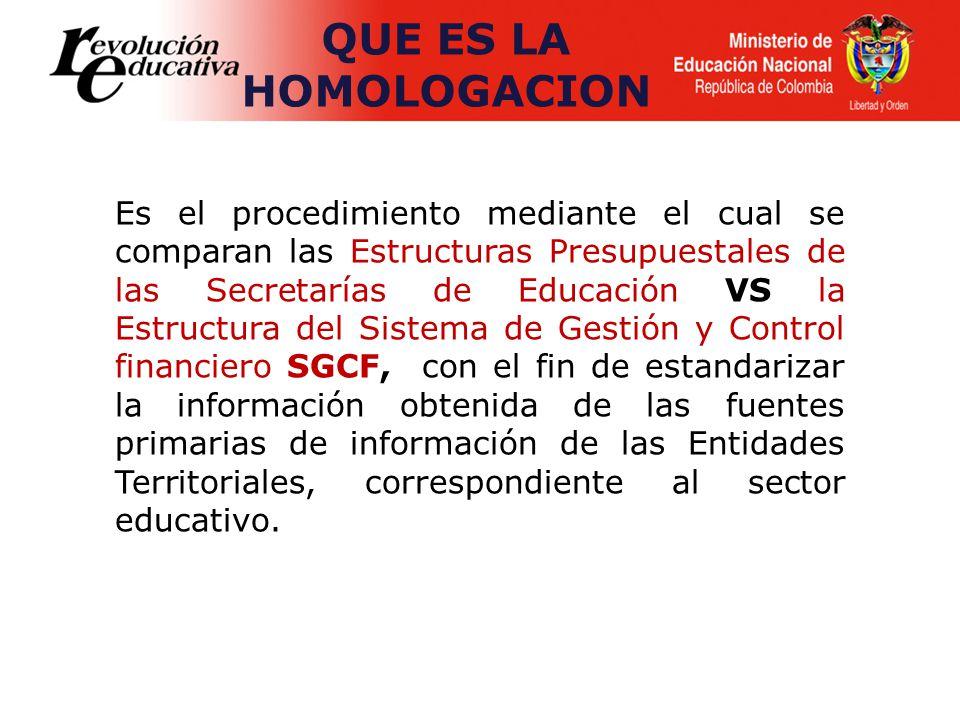 QUE ES LA HOMOLOGACION Es el procedimiento mediante el cual se comparan las Estructuras Presupuestales de las Secretarías de Educación VS la Estructur