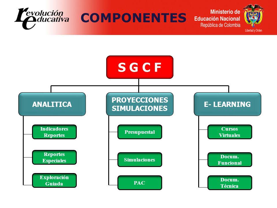 S G C F E- LEARNING PROYECCIONES SIMULACIONES ANALITICA Indicadores Reportes Especiales Presupuestal Cursos Virtuales Simulaciones PAC Exploración Gui