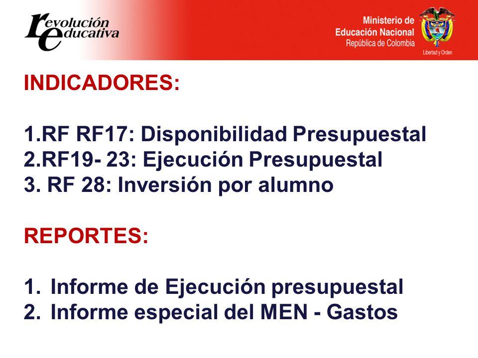 INDICADORES: 1.RF RF17: Disponibilidad Presupuestal 2.RF19- 23: Ejecución Presupuestal 3. RF 28: Inversión por alumno REPORTES: 1.Informe de Ejecución