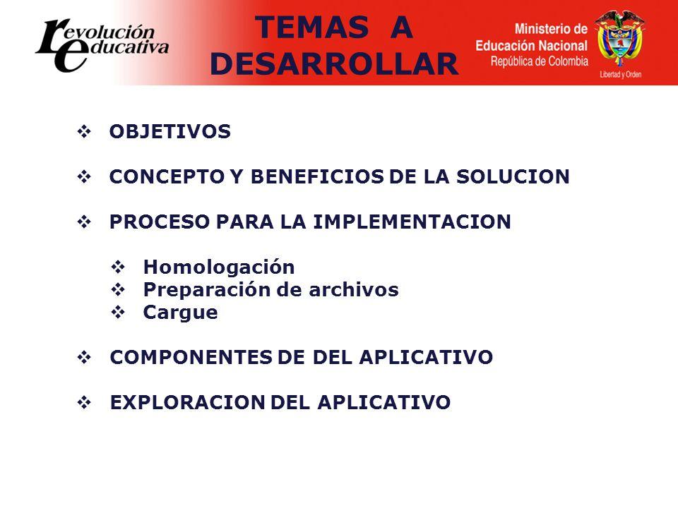 CONCEPTO Y BENEFICIOS DE LA SOLUCION PROCESO PARA LA IMPLEMENTACION Homologación Preparación de archivos Cargue COMPONENTES DE DEL APLICATIVO EXPLORACION DEL APLICATIVO TEMAS A DESARROLLAR