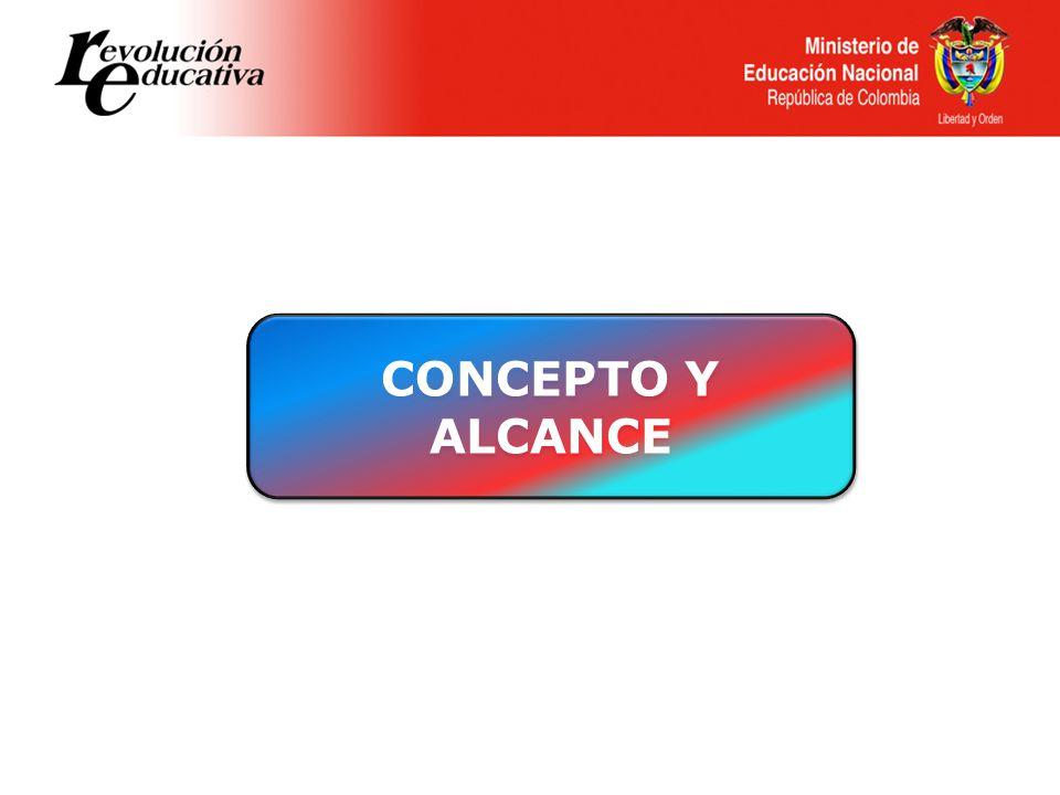 CONCEPTO Y ALCANCE CONCEPTO Y ALCANCE